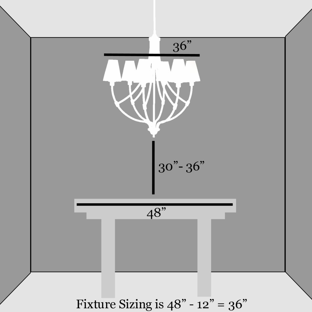 Chandelier Size For Dining Chandelier Height From Floor As