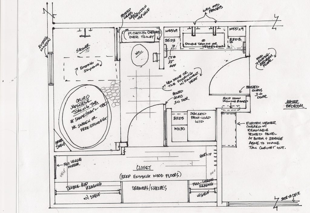 Planning A Bathroom Remodel Home And Garden