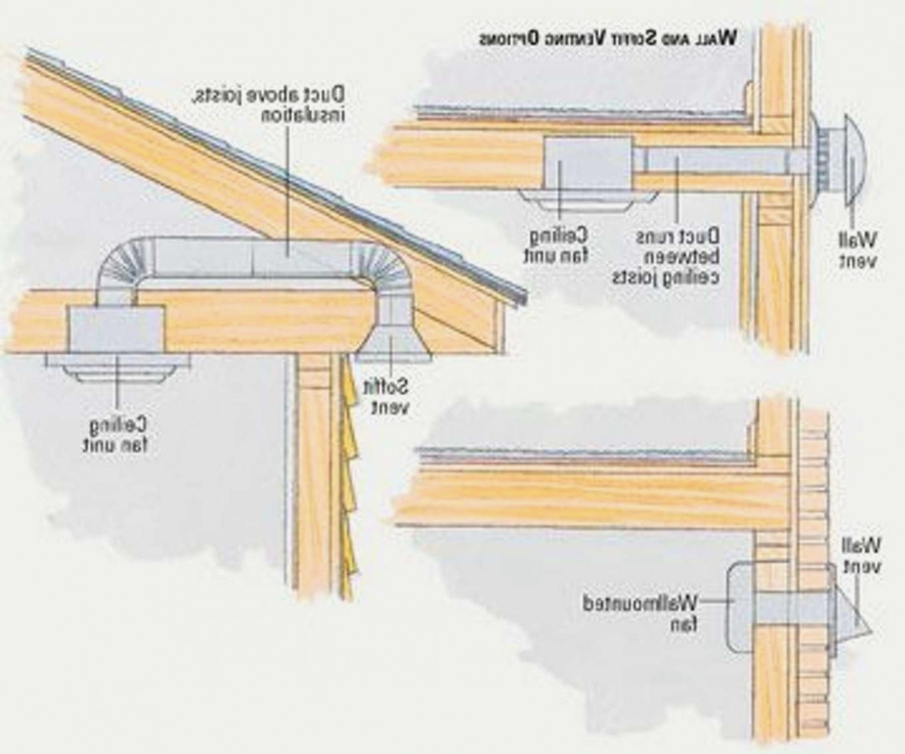 Install Exhaust Fan In Bathroom