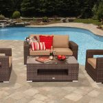 Outdoor Furniture With Sunbrella Cushions