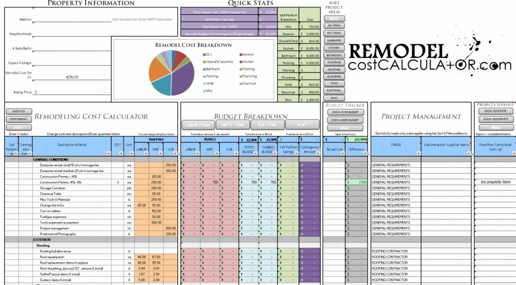 Bathroom Renovation Budget Worksheet Remodel Checklist Cost