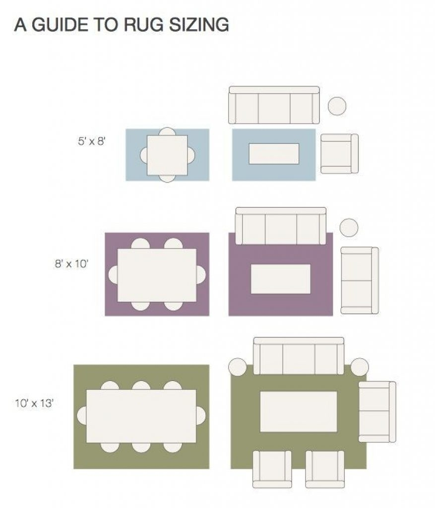 Interior Area Rug Size Guide Expert Area Rug Size Guide Of For