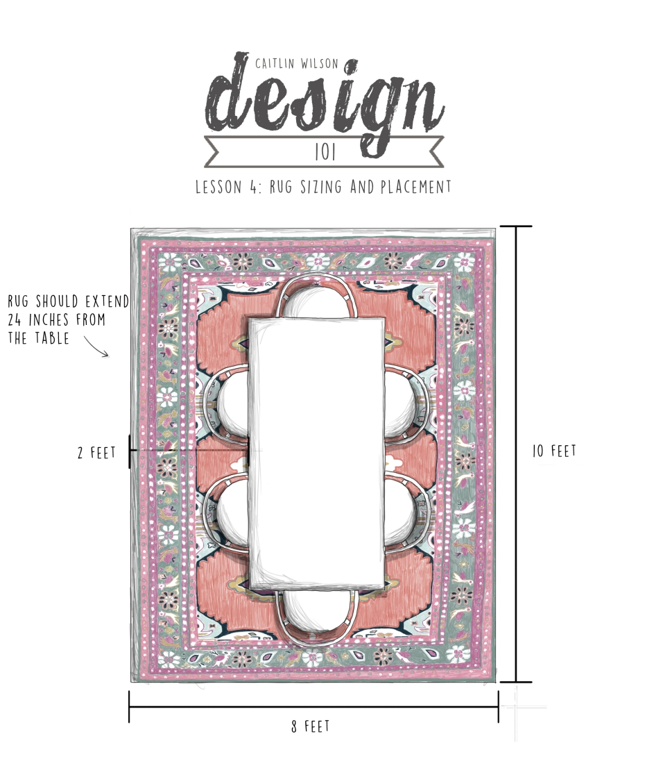 Rug Size Guide Caitlin Wilson