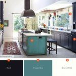 Modern Kitchen Color Schemes
