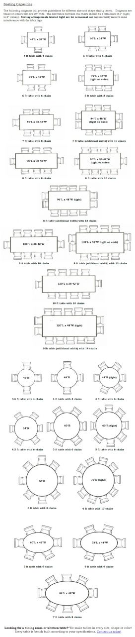 Dining Table Seating Capacities Chart Size And Shape Wedding