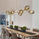 Dining Room Globe Lighting