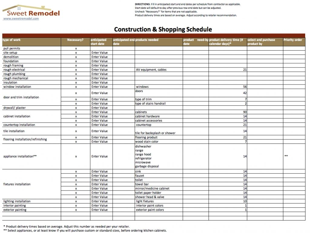Kitchen Remodel Checklist Plug In Your Start And End Dates Check