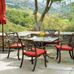Luxury Patio Furniture Is It Worth The Extra Money All American