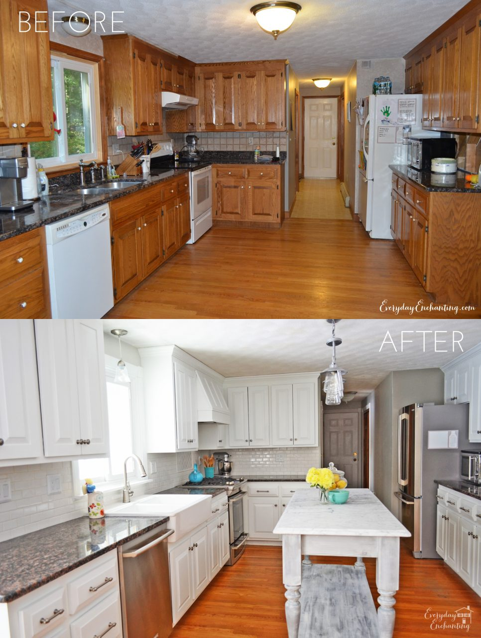 Update Your Kitchen Thinking Hinges Evolution Of Style