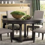 Wayfair Dining Table Sets