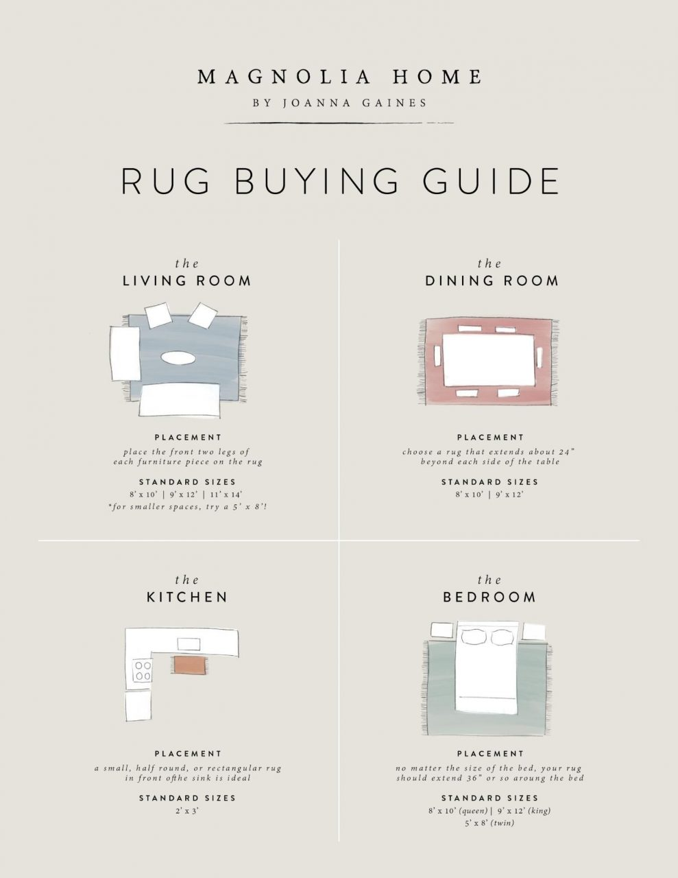 Choosing The Best Rug For Your Space Interior Design Tips
