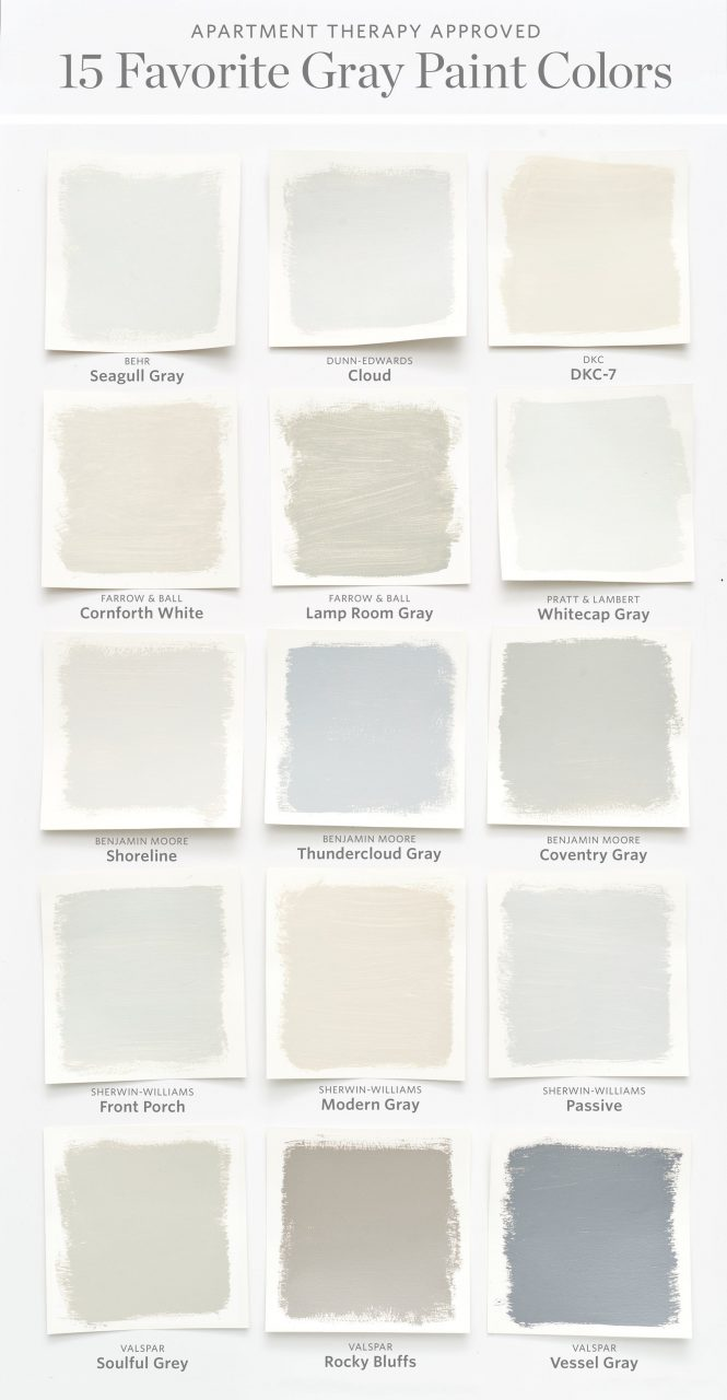 Color Cheat Sheet The 15 Most Perfect Gray Paint Colors Kitchen