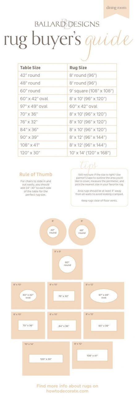 Guide To Choosing A Rug Size Dining Room Ideas Pinterest
