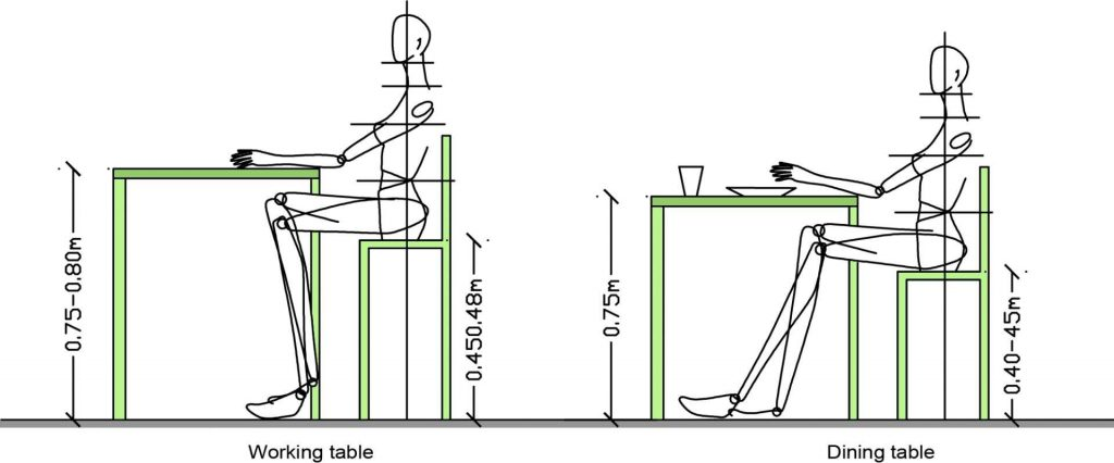Standard Dining Table Size Google Search Office Ergonomics In