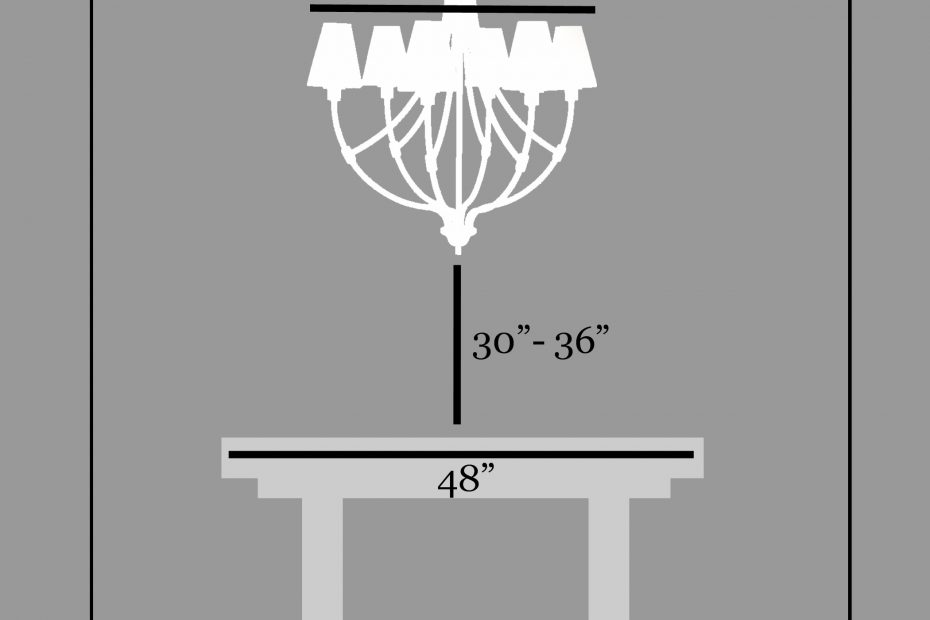 How Low Should My Chandelier Hang Over Dining Table Decor Ideas