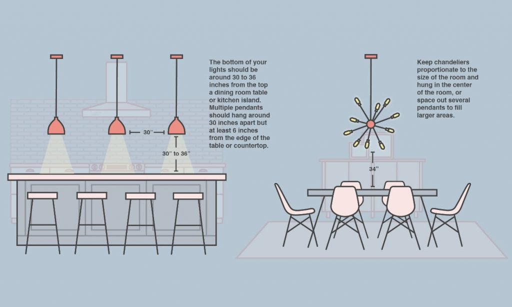 How To Hang A Chandelier At The Perfect Height Overstock