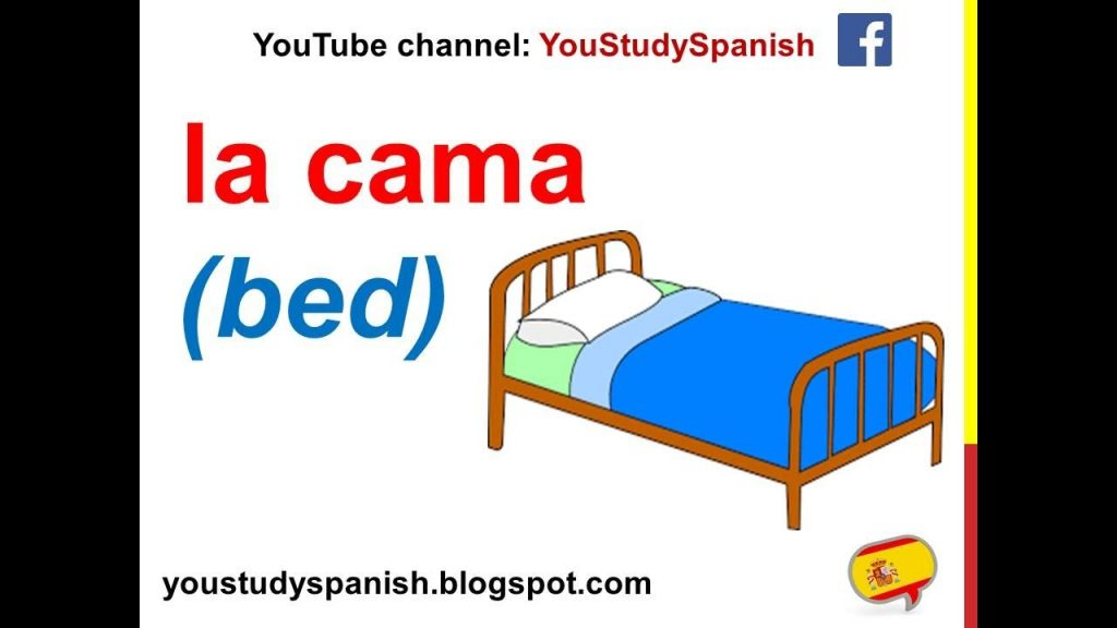 Spanish Lesson 62 Furniture In The Bedroom In Spanish Rooms And