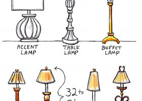 Dining Room Buffet Table Lamps