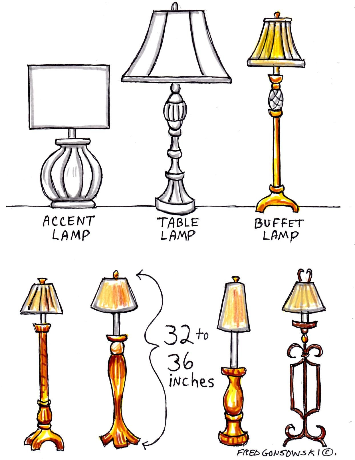 The Difference Between Accent Table And Buffet Lamps Updated