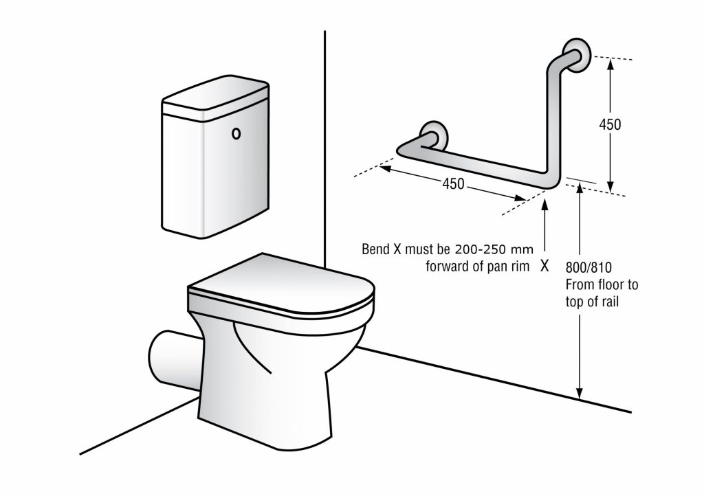 Bathroom Sturdy Toilet Grab Bar Height Ada Bathroom Ada Bathroom