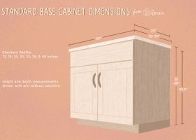 Kitchen Sink Cabinet Dimensions Standard