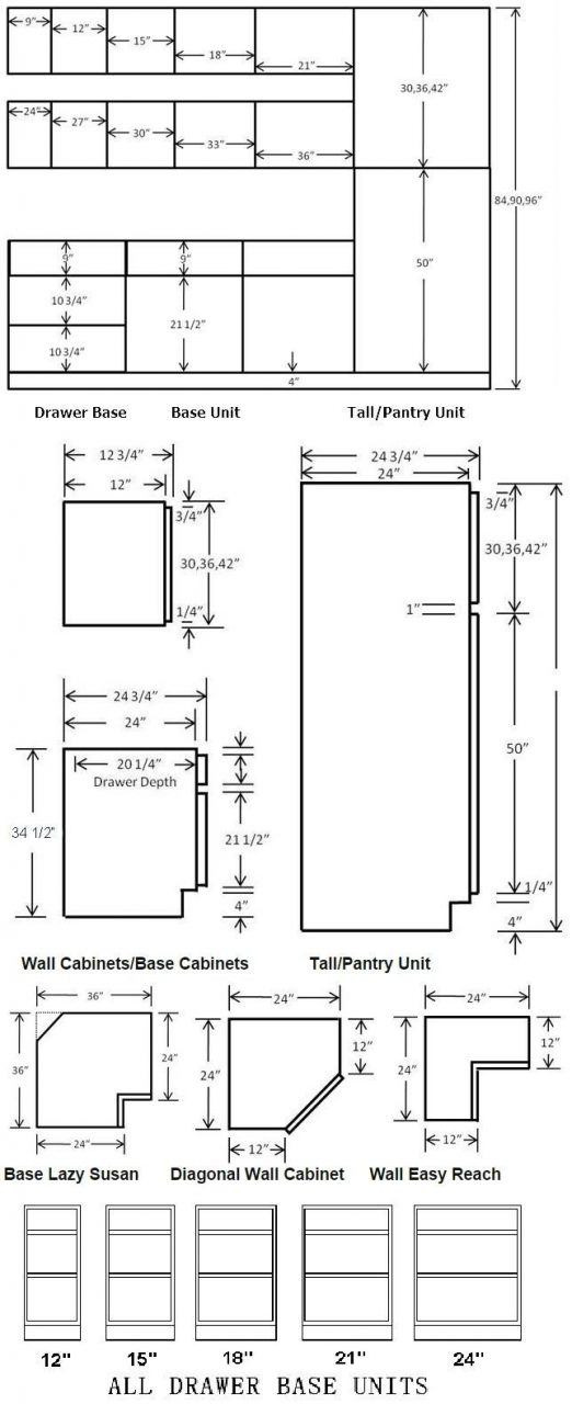 Standard Cabinet Dimensions Available From Most Cabinet Suppliers